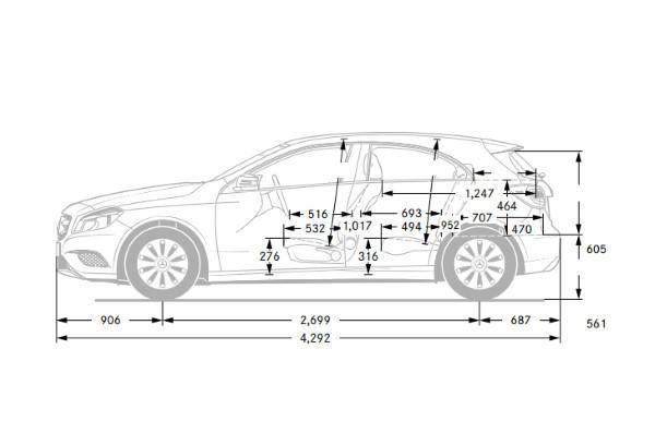 Mercedes Benz Dealership >> Mercedes A-Class Dimensions – UK exterior and interior ...