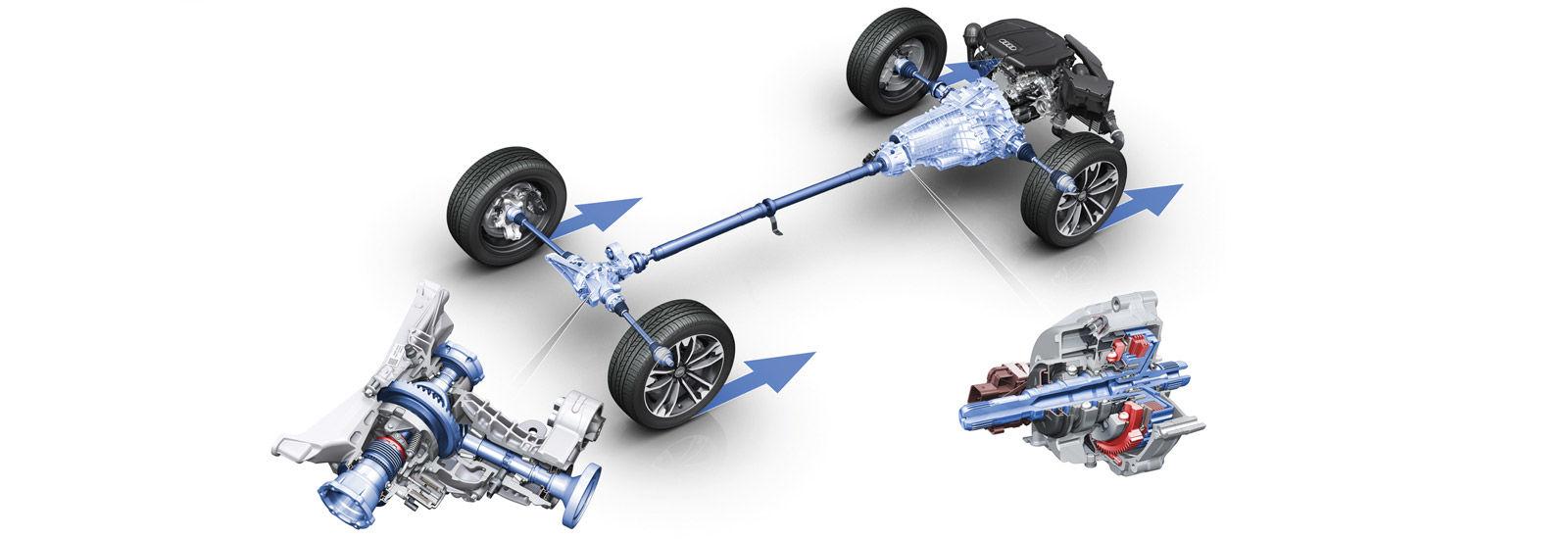 Audis quattro allwheel drive system explained  carwow