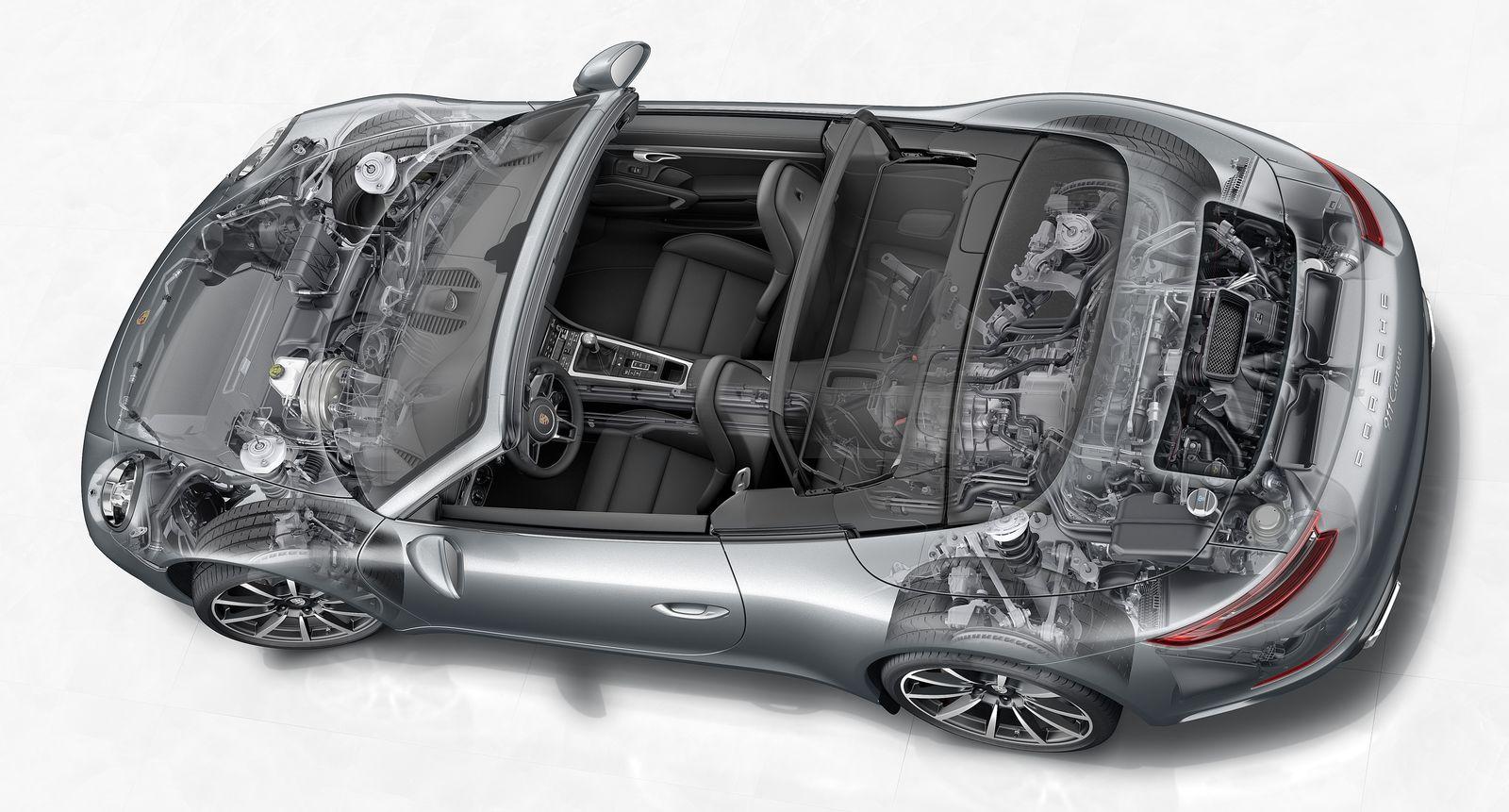 porsche 911 cabriolet sizes dimensions guide carwow. Black Bedroom Furniture Sets. Home Design Ideas