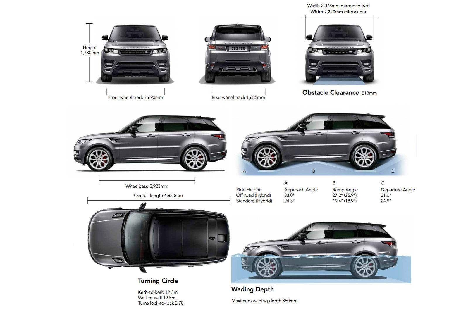 Range Rover Sport dimensions guide | carwow
