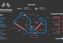 Silverstone infographic small a